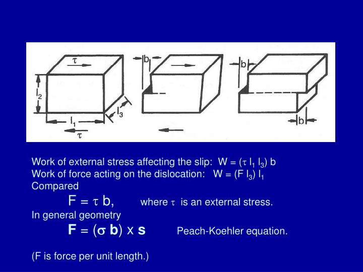 Work of external stress affecting the slip:  W = (