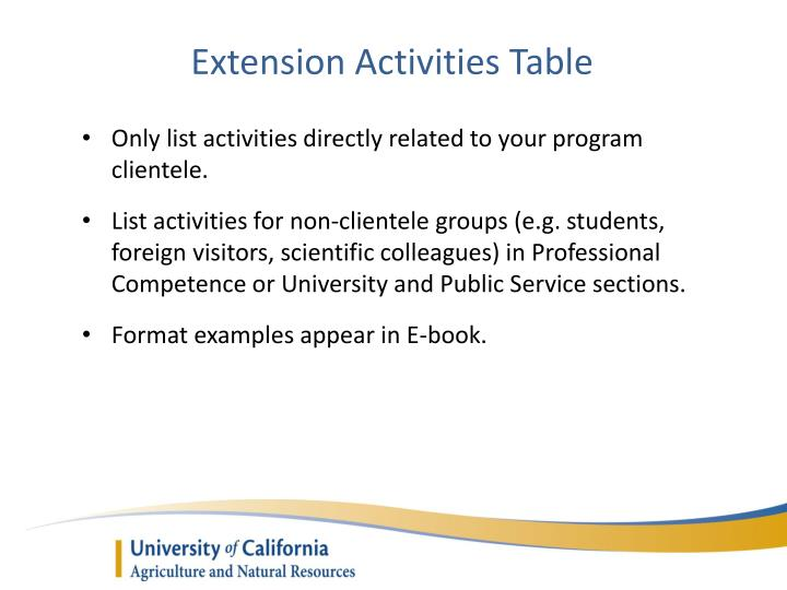 Extension Activities Table