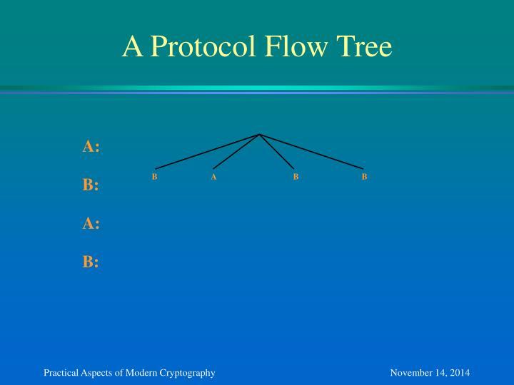 A Protocol Flow Tree