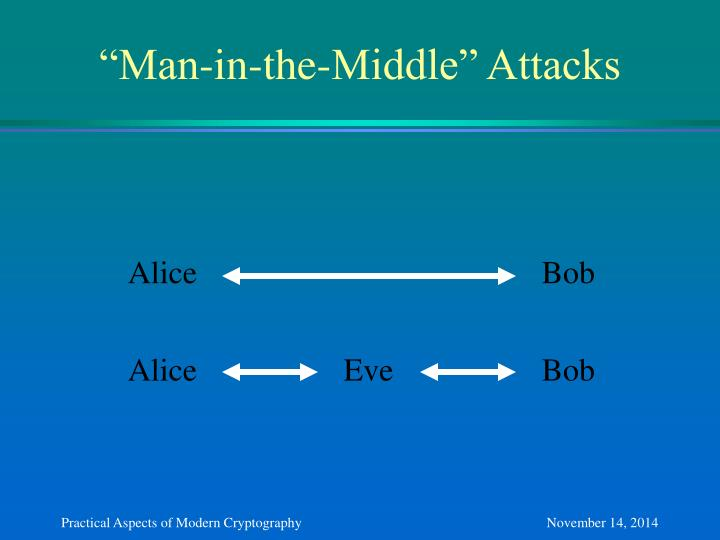 """""""Man-in-the-Middle"""" Attacks"""