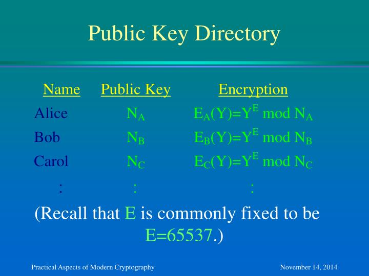 Public Key Directory