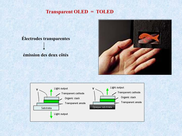 Transparent OLED  =  TOLED