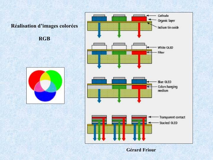 Réalisation d'images colorées