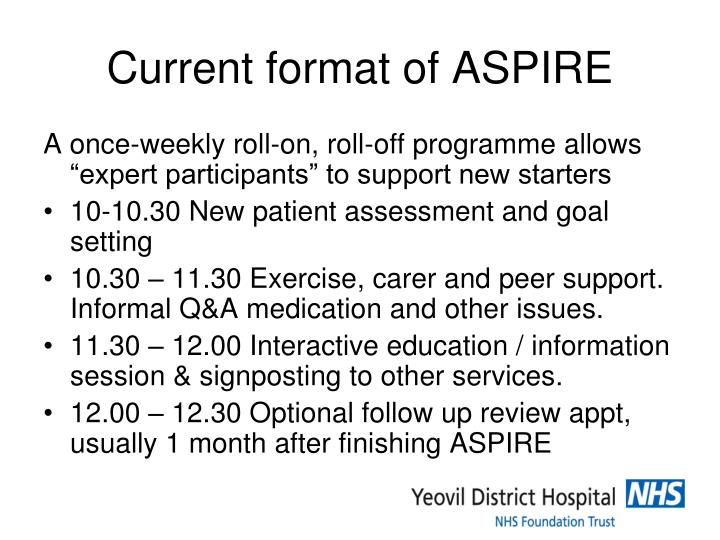 Current format of ASPIRE