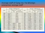 average staff of gang ao tai foreign enterprises average staff