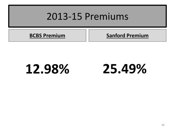 Sanford Premium