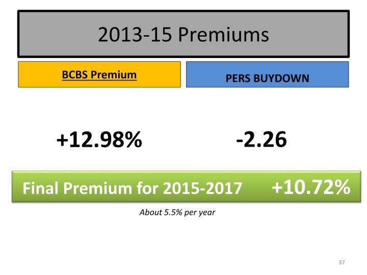 2013-15 Premiums