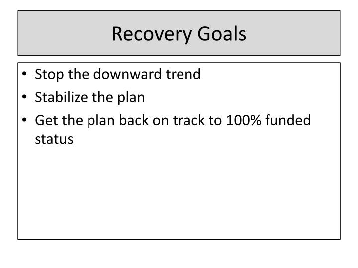 Recovery Goals