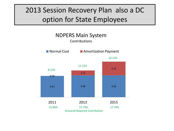 2013 Session Recovery Plan  also a DC option for State Employees