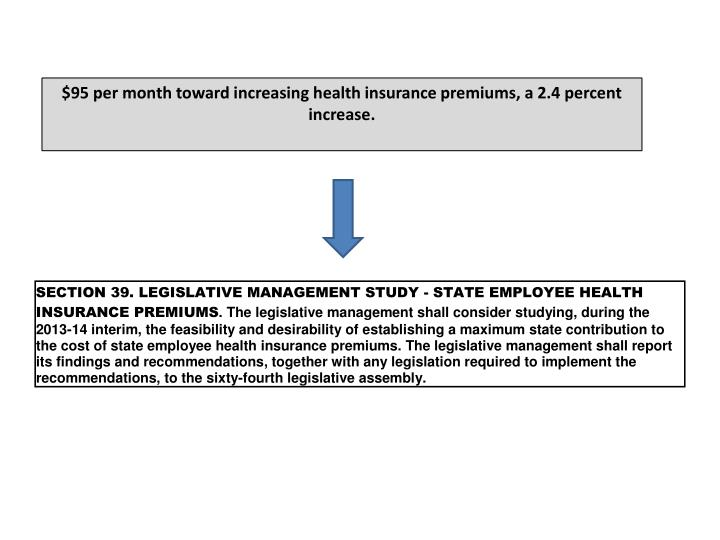 $95 per month toward increasing health insurance premiums, a 2.4 percent increase.