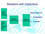 relations with institutions