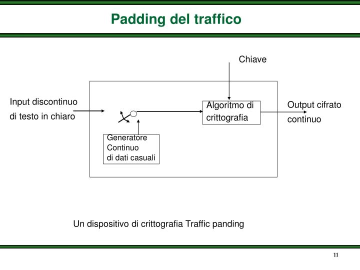 Padding del traffico