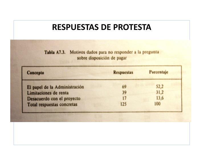 RESPUESTAS DE PROTESTA