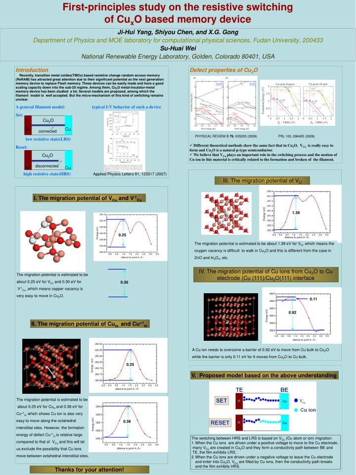 First principles study on the resistive switching of cu x o based memory device