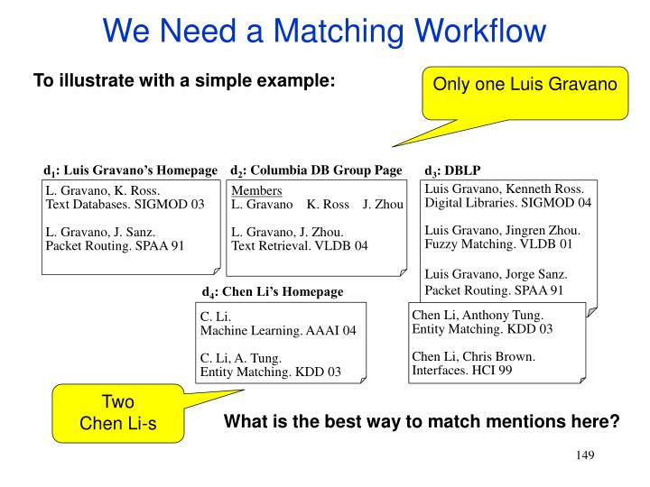 We Need a Matching Workflow