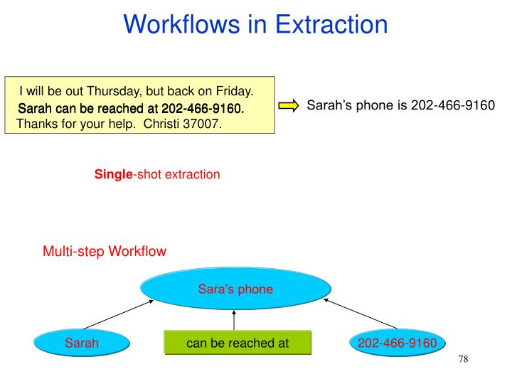 Workflows in Extraction