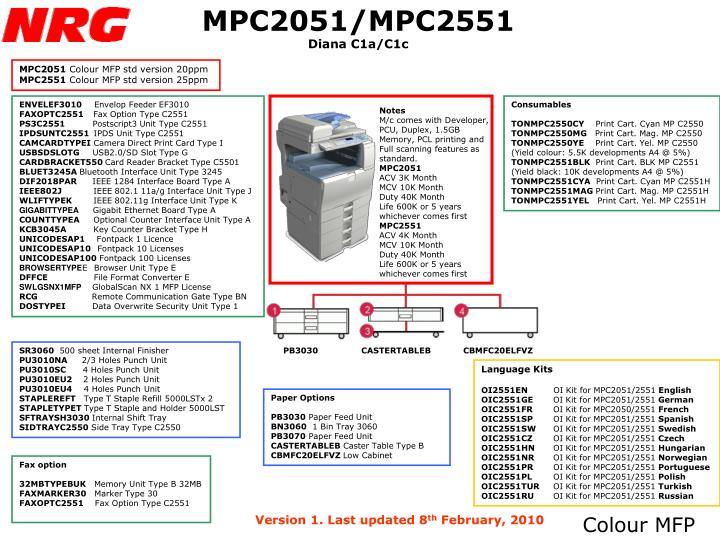 MPC2051/MPC2551