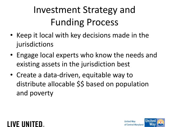 Investment Strategy and