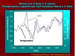 nesso tra il sole e il clima temperature superficiali nell emisfero nord e il sole