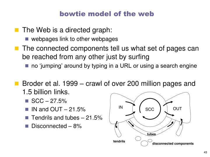 bowtie model of the web