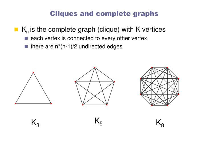 Cliques and complete graphs