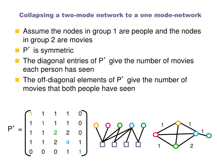 Collapsing a two-mode network to a one mode-network