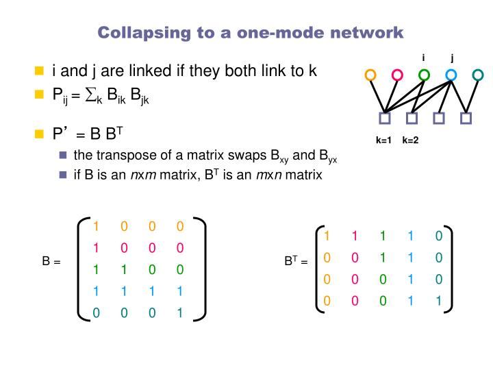 Collapsing to a one-mode network