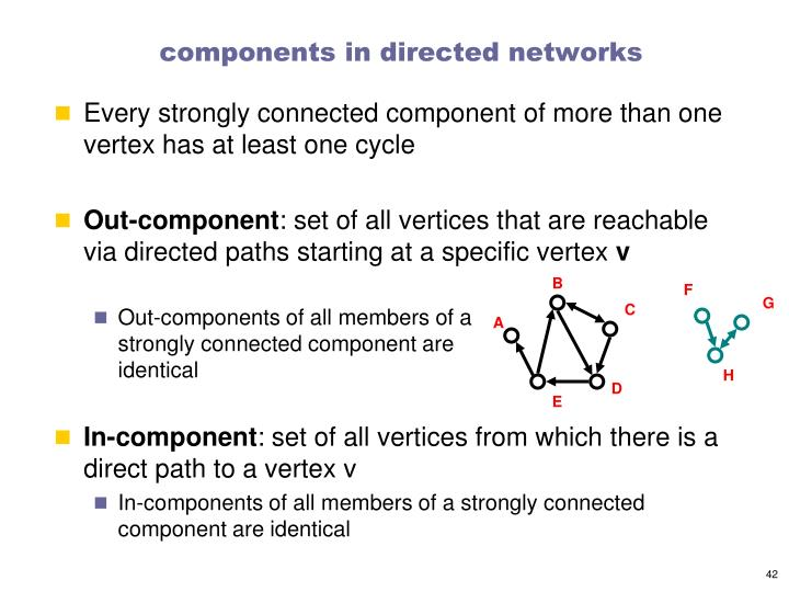 components in directed networks