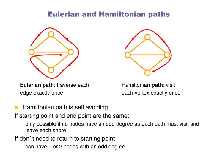 Eulerian and Hamiltonian paths