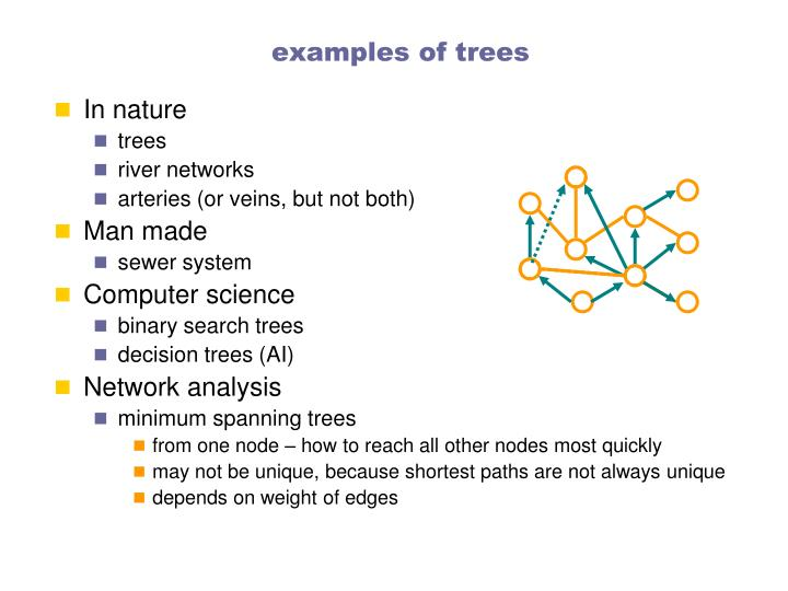 examples of trees
