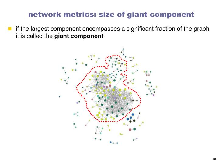 network metrics: size of giant component