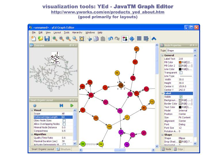 visualization tools: YEd -