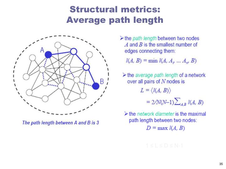 Structural metrics: