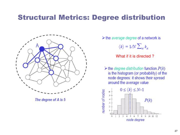 Structural Metrics: Degree distribution