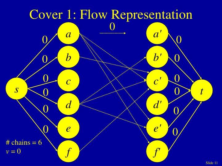 Cover 1: Flow Representation