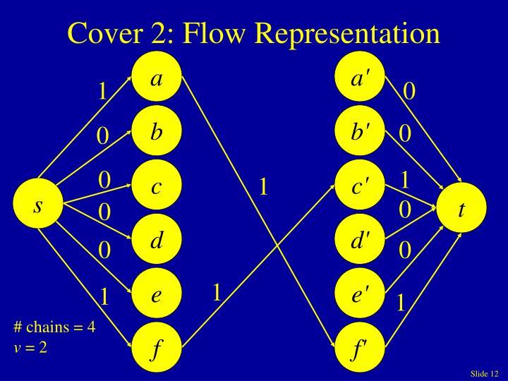 Cover 2: Flow Representation