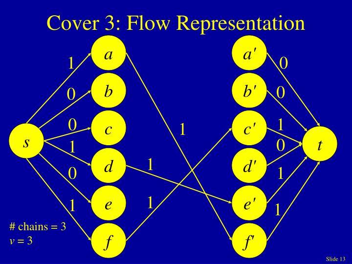 Cover 3: Flow Representation