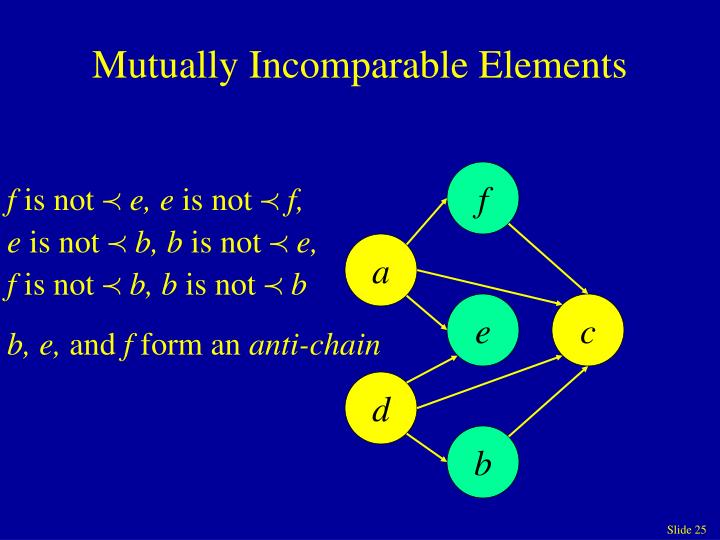 Mutually Incomparable Elements