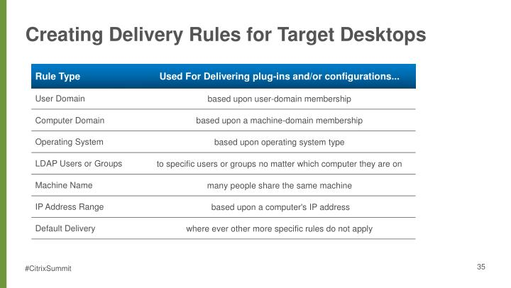 Creating Delivery Rules for Target Desktops