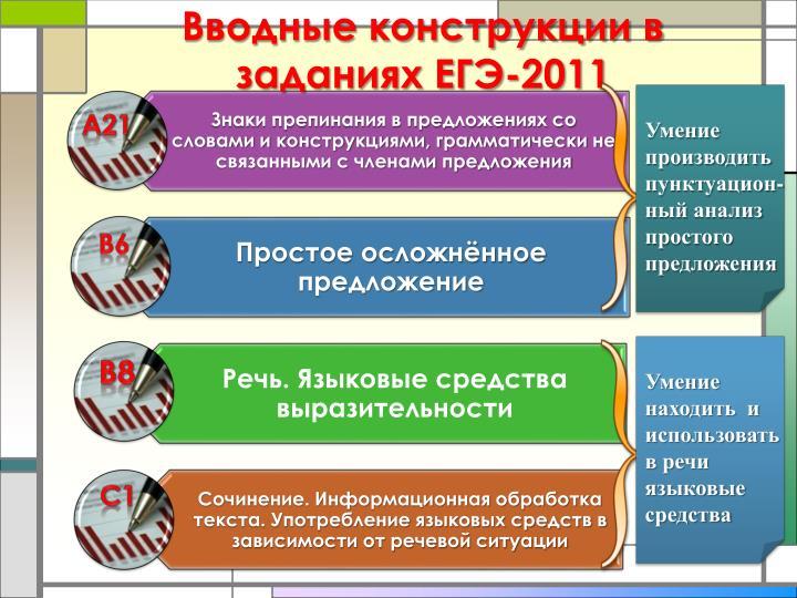 Вводные конструкции в заданиях ЕГЭ-2011
