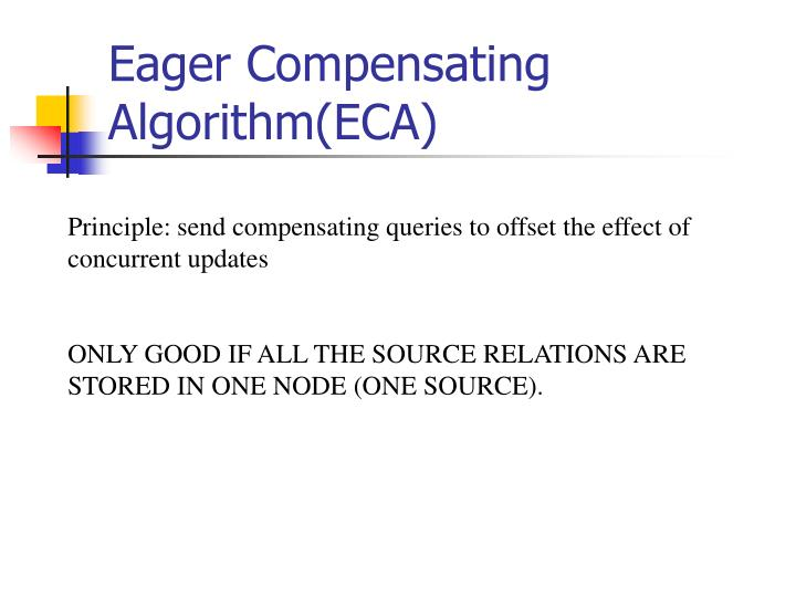 Eager Compensating Algorithm(ECA)