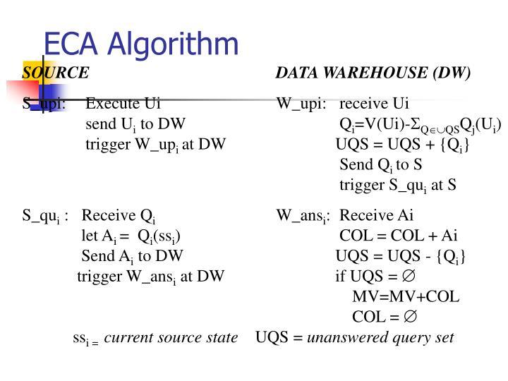 ECA Algorithm