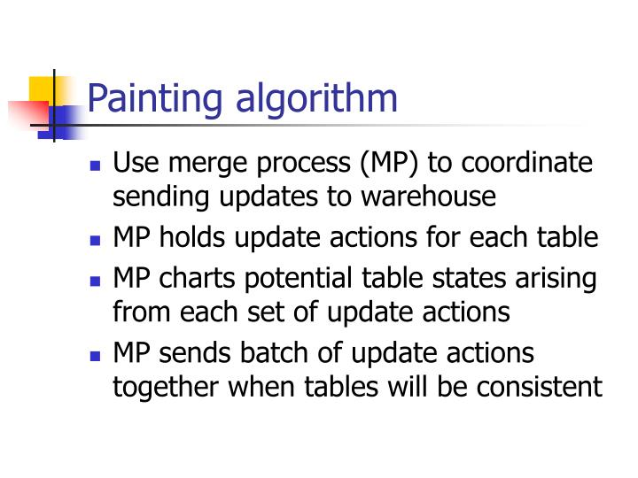 Painting algorithm