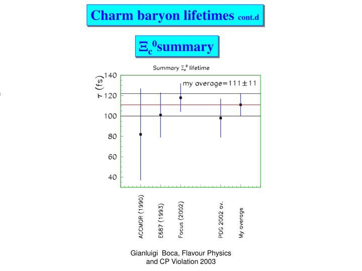 Charm baryon lifetimes