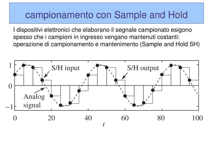 campionamento con Sample and Hold