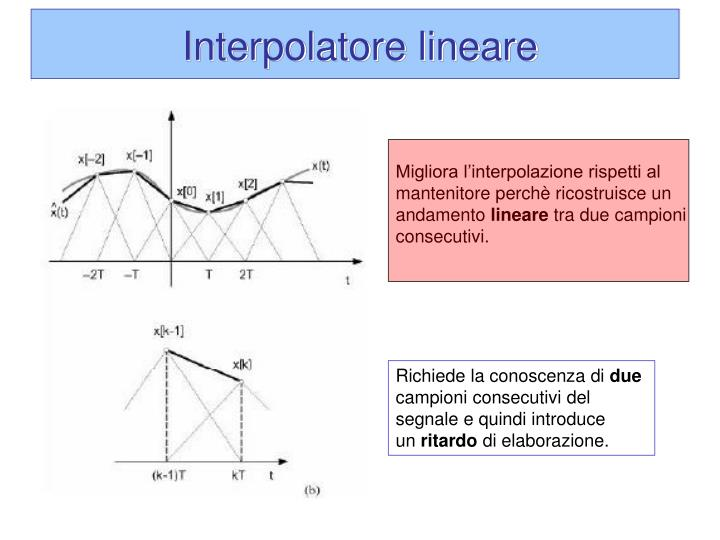 Interpolatore lineare