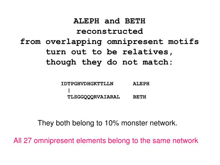 ALEPH and BETH