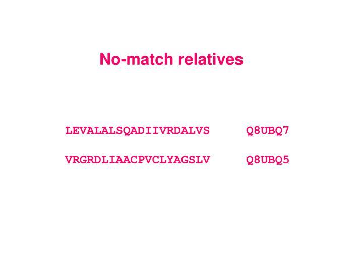 No-match relatives