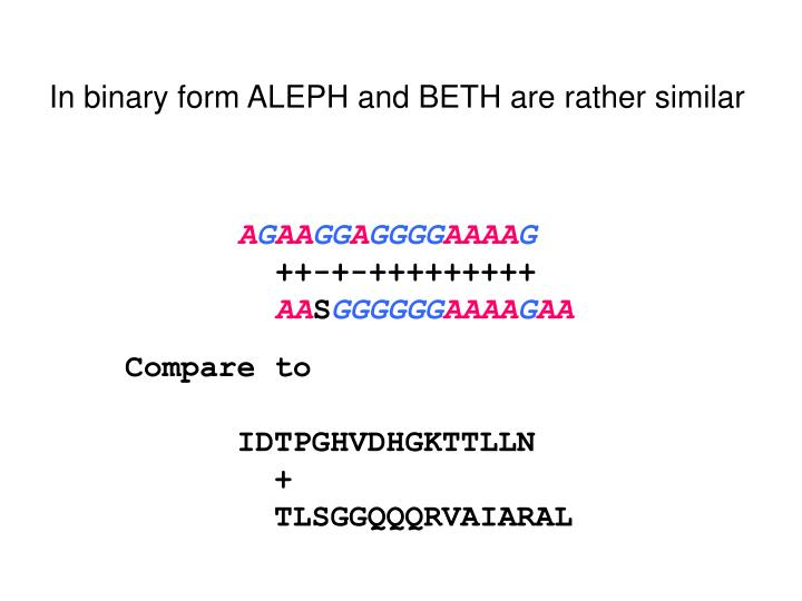 In binary form ALEPH and BETH are
