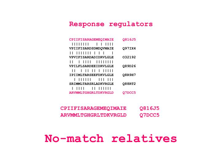 Response regulators